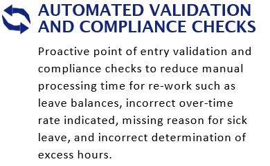 Automated validation and compliance checks. Proactive point of entry validation and compliance checks to reduce manual processing time for re-work such as leave balances, incorrect over-time rate indicated, missing reason for sick leave, and incorrect determination of excess hours.
