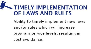 Timely implementation of laws and rules. Ability to timely implement new laws and/or rules which will increase program service levels, resulting in cost avoidance.