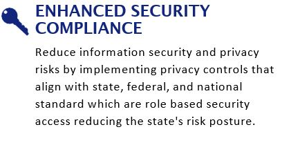 Enhanced security compliance. Reduce information security and privacy risks by implementing privacy controls that align with state, federal, and national standard which are role based security access reducing the state's risk posture.